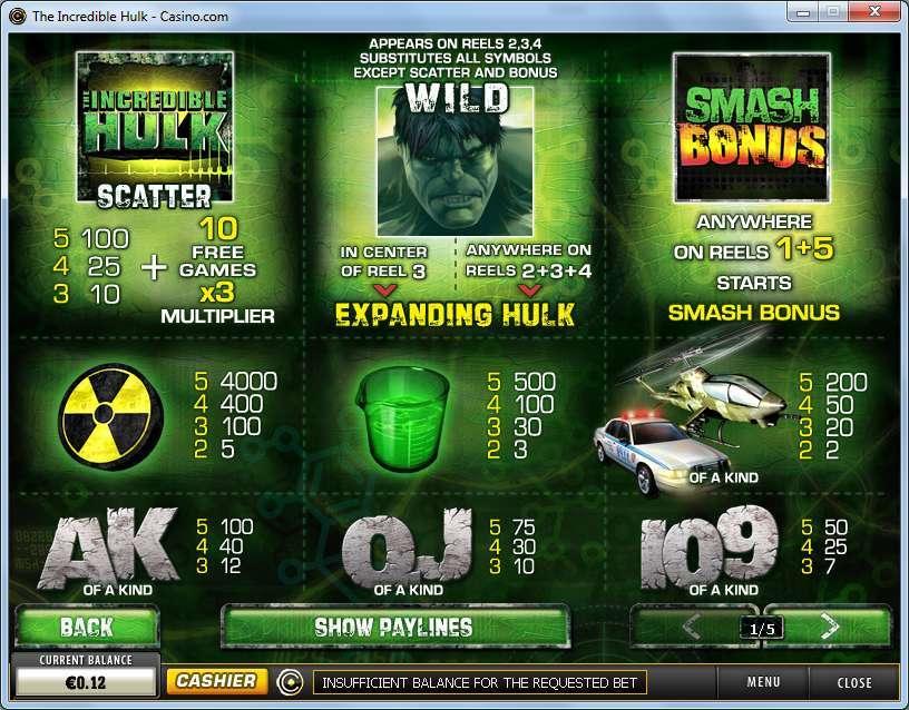 The Incredible Hulk ฮีโร่
